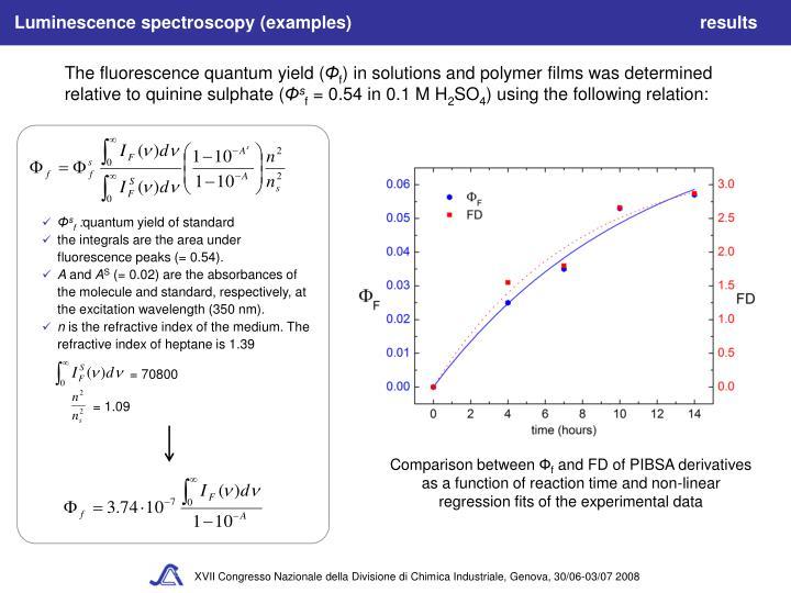 Luminescence spectroscopy (examples)