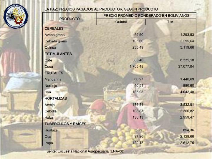 Fuente: Encuesta Nacional Agropecuaria (ENA-08)
