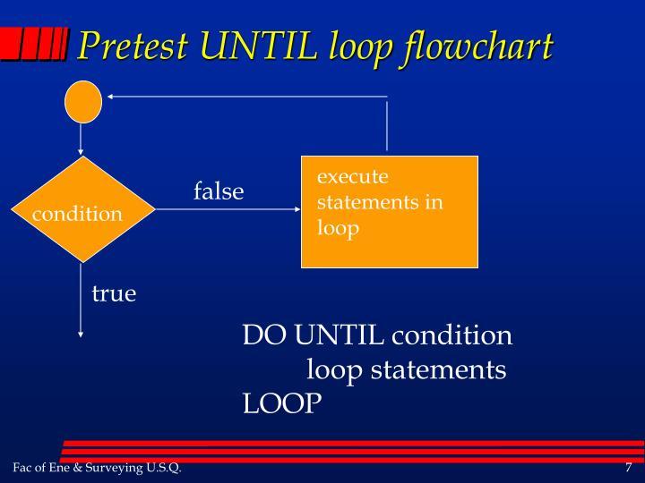 Pretest UNTIL loop flowchart