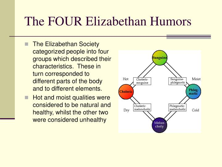 PPT - THE GREAT CHAIN OF BEING AND THE FOUR ELIZABETHAN ...