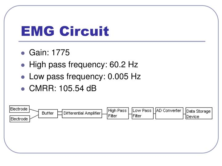 EMG Circuit