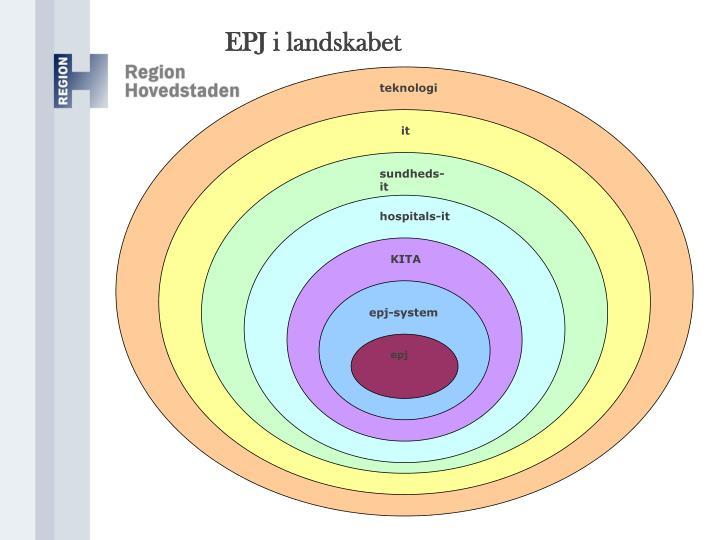 EPJ i landskabet