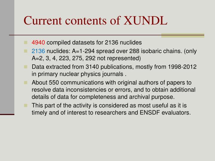 Current contents of XUNDL