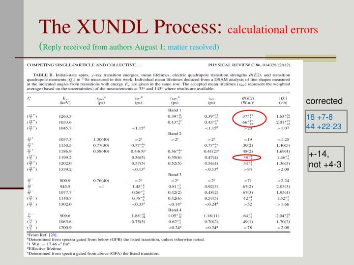 The XUNDL Process: