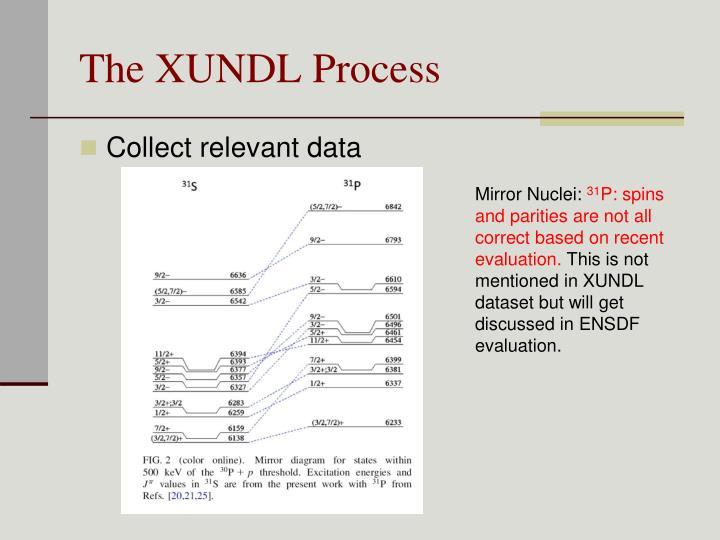 The XUNDL Process