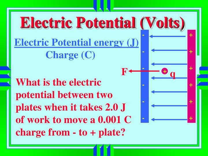 Electric Potential (Volts)