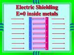 electric shielding e 0 inside metals1
