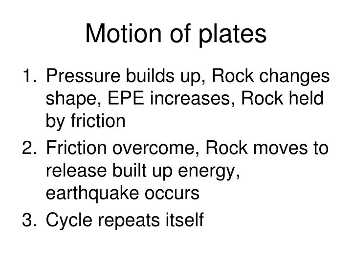 Motion of plates