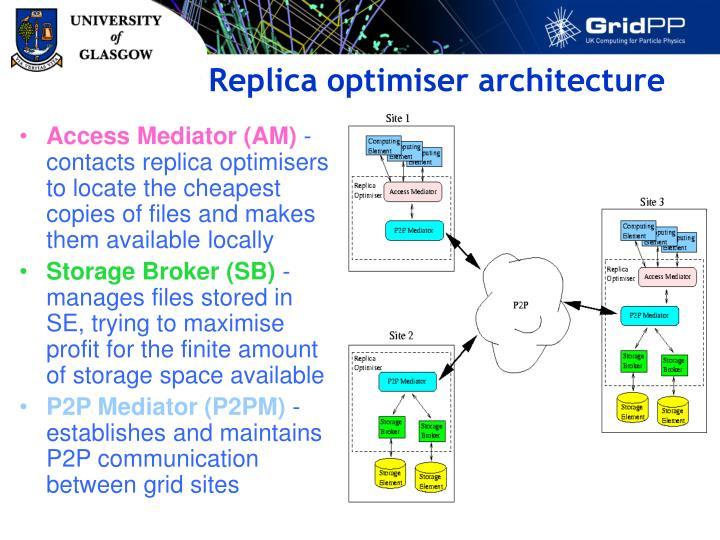 Replica optimiser architecture