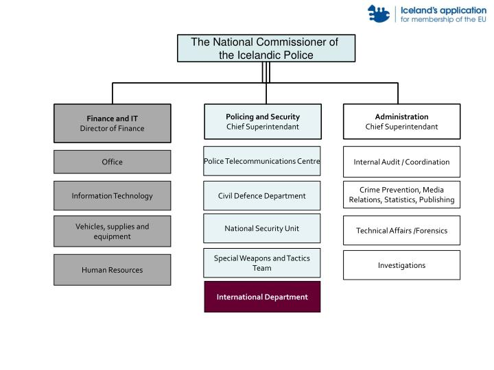 The National Commissioner of