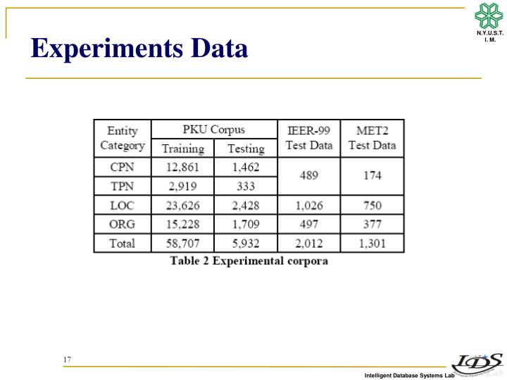 Experiments Data