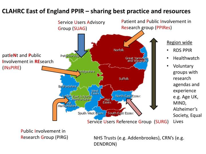 CLAHRC East of England PPIR – sharing best practice and resources