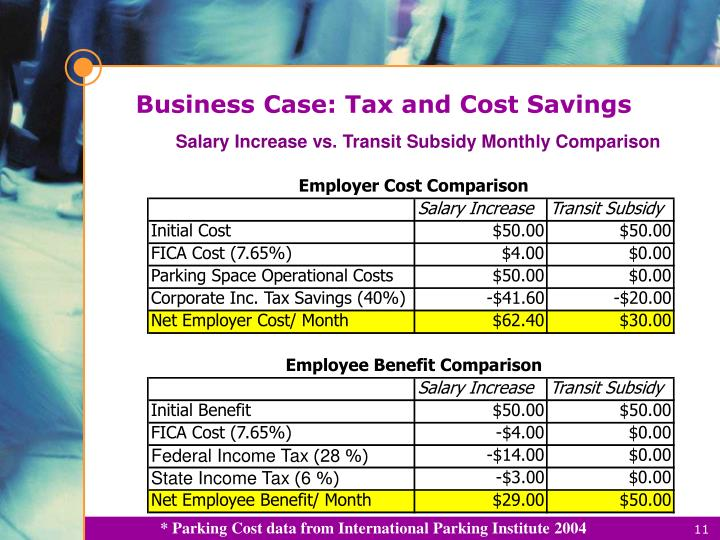 Business Case: Tax and Cost Savings