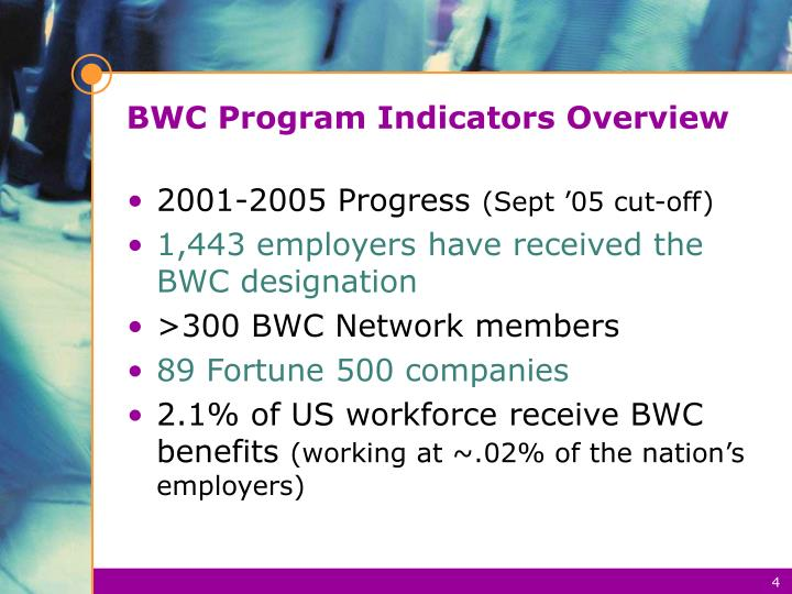 BWC Program Indicators Overview