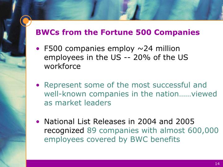 BWCs from the Fortune 500 Companies