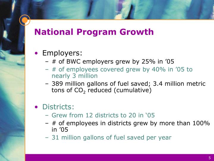 National Program Growth
