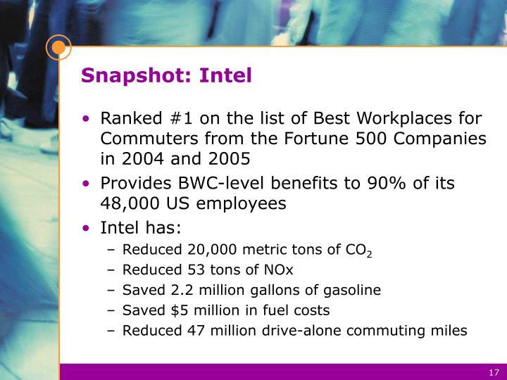 Snapshot: Intel
