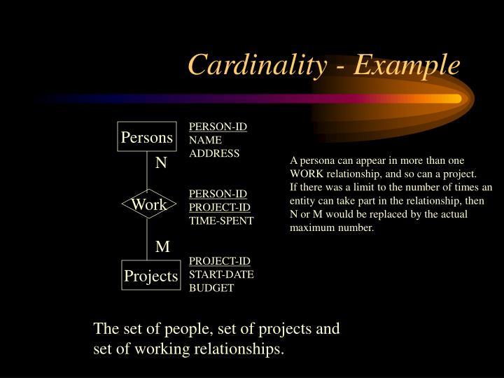 Cardinality - Example