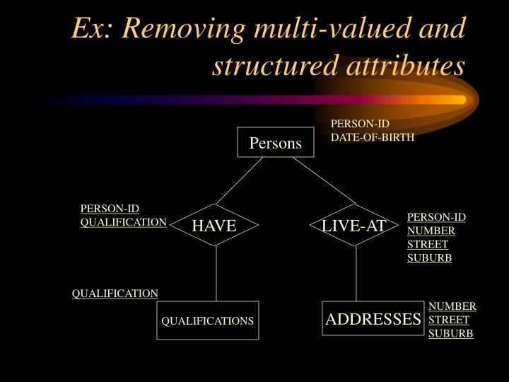 Ex: Removing multi-valued and structured attributes