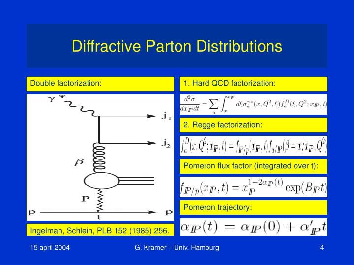 Diffractive Parton Distributions