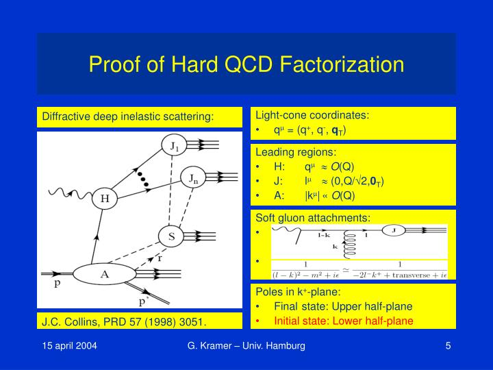 Proof of Hard QCD Factorization