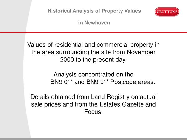 Historical Analysis of Property Values