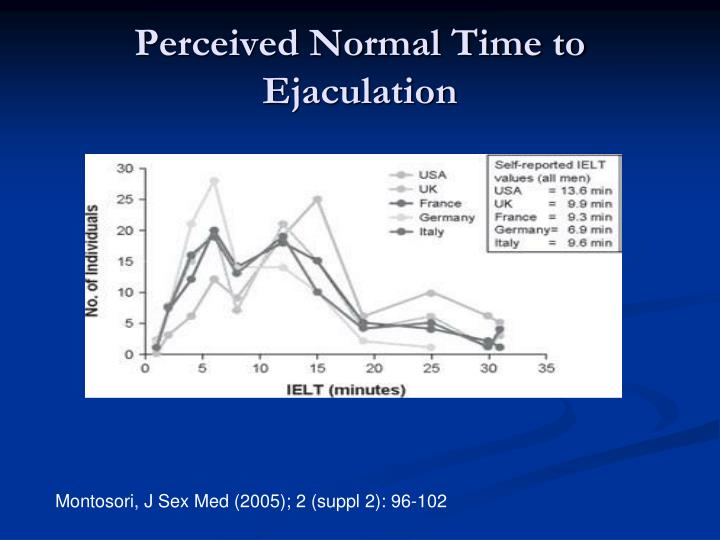 Perceived Normal Time to Ejaculation
