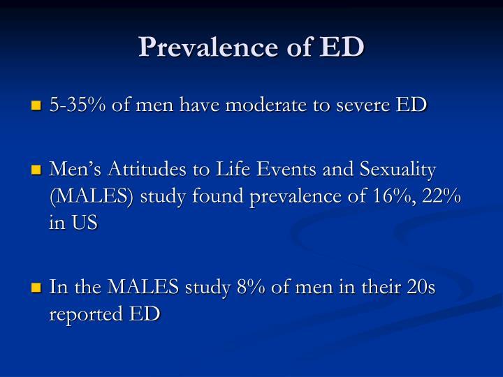 Prevalence of ED