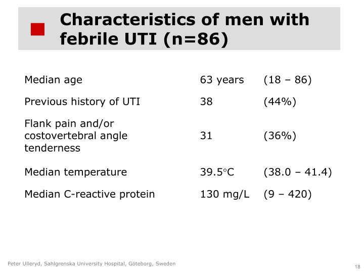 Characteristics of men with febrile UTI (n=86)