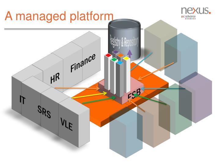 A managed platform