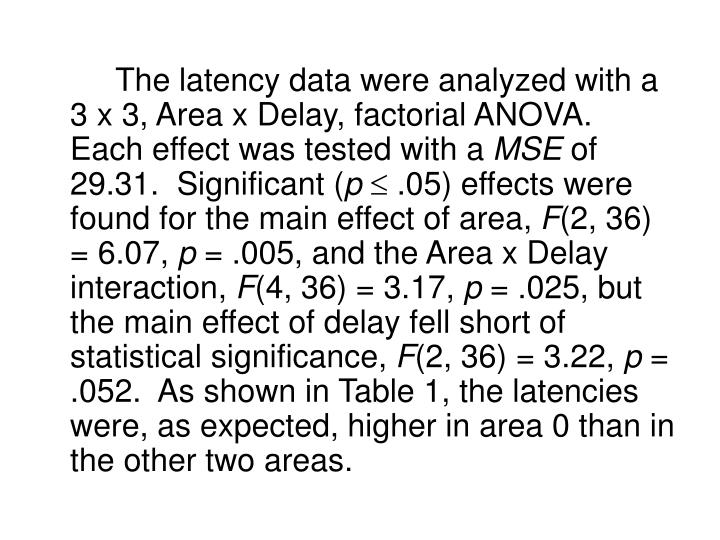 The latency data were analyzed with a 3 x 3, Area x Delay, factorial ANOVA.  Each effect was tested with a