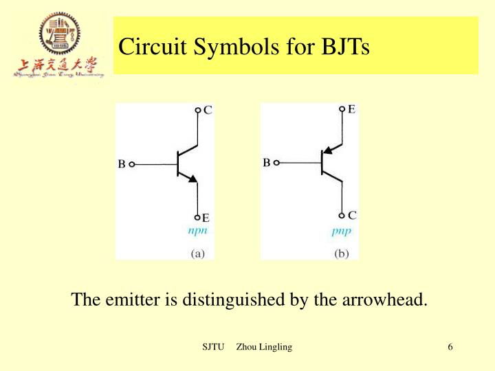 Circuit Symbols for BJTs