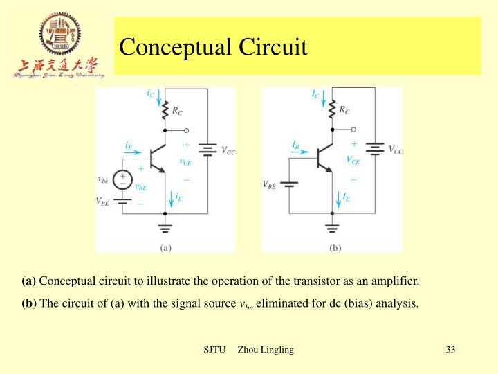 Conceptual Circuit