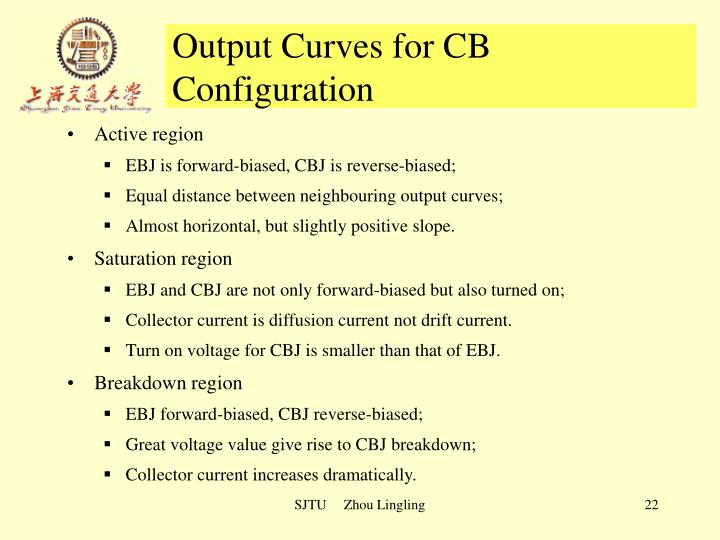 Output Curves for CB Configuration