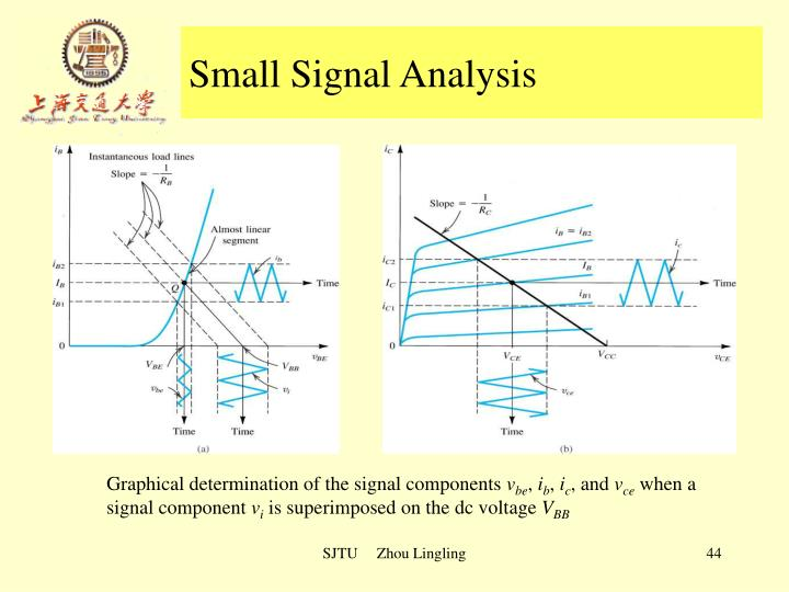 Small Signal Analysis