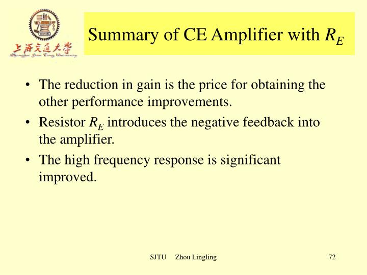 Summary of CE Amplifier with