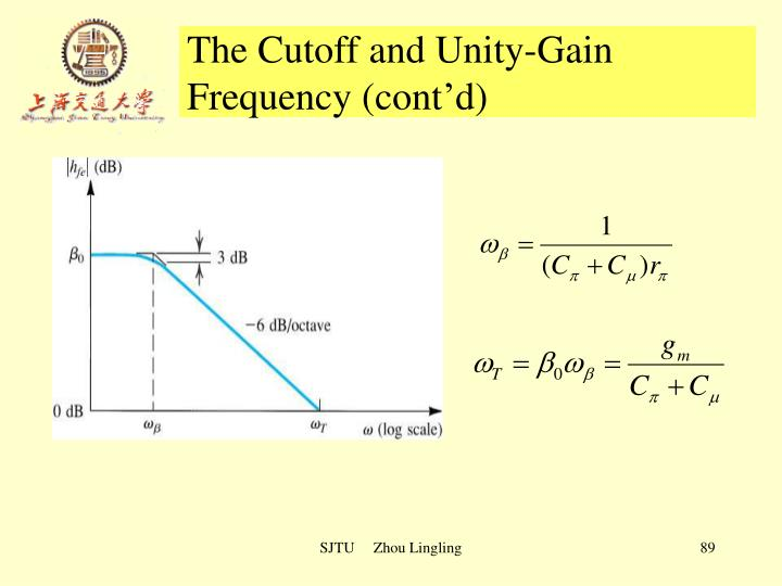 The Cutoff and Unity-Gain Frequency (