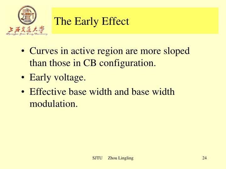 The Early Effect
