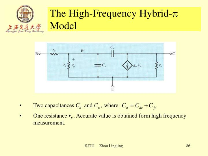 The High-Frequency Hybrid-