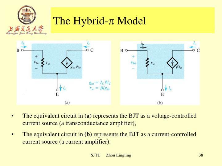 The Hybrid-
