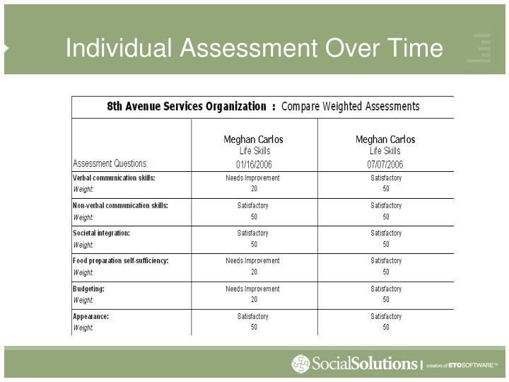 Individual Assessment Over Time