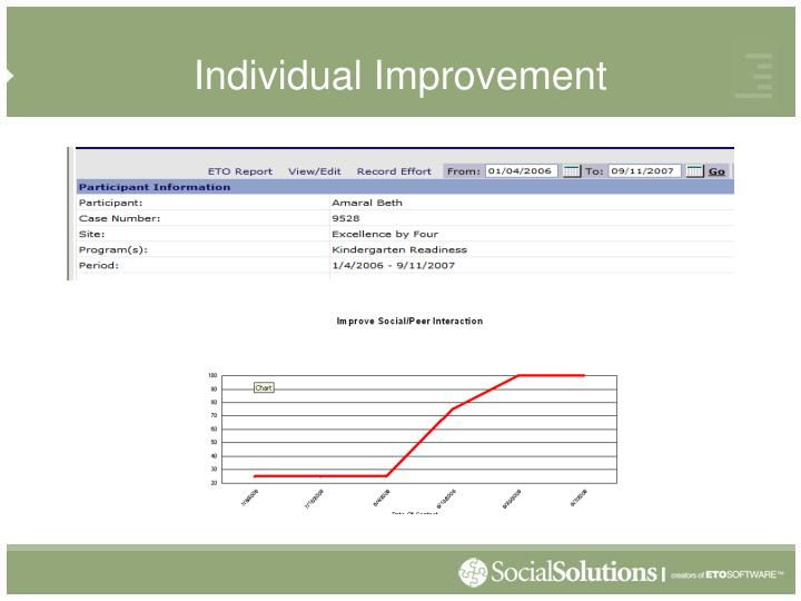 Individual Improvement
