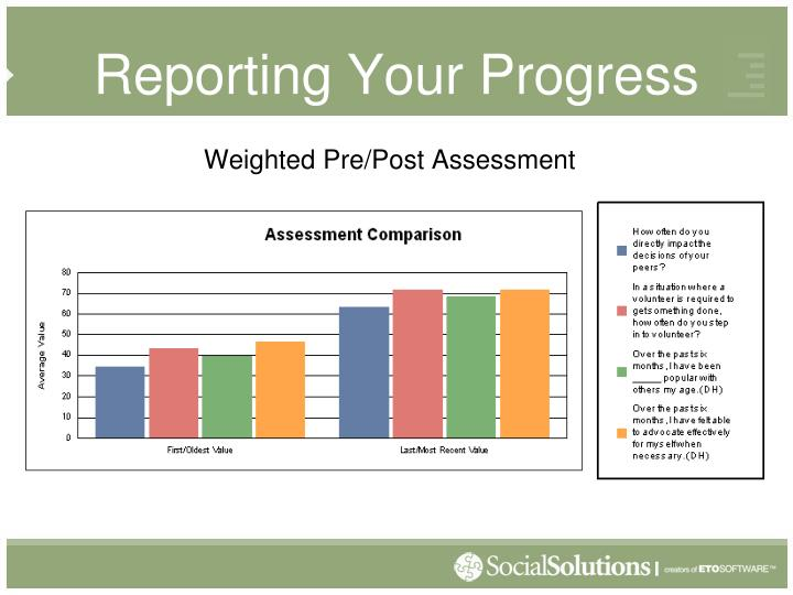 Reporting Your Progress