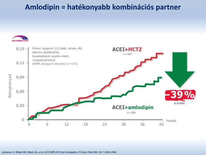 Amlodipin = hatékonyabb kombinációs partner