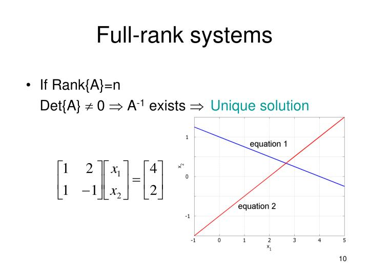 Full-rank systems