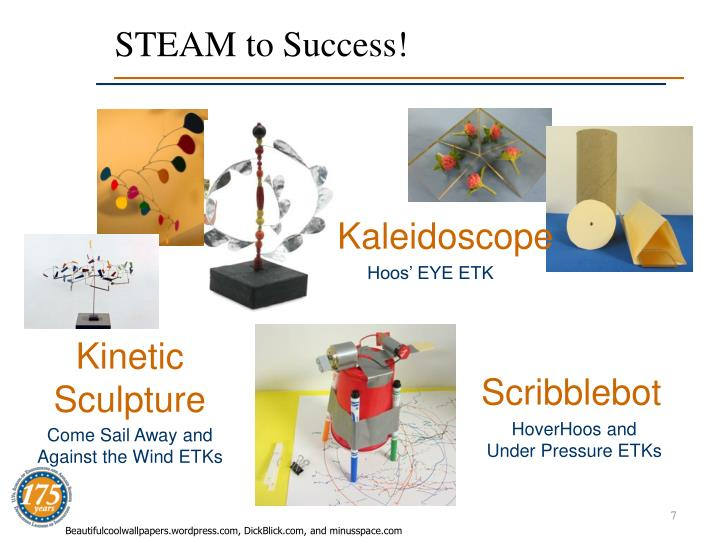 STEAM to Success!