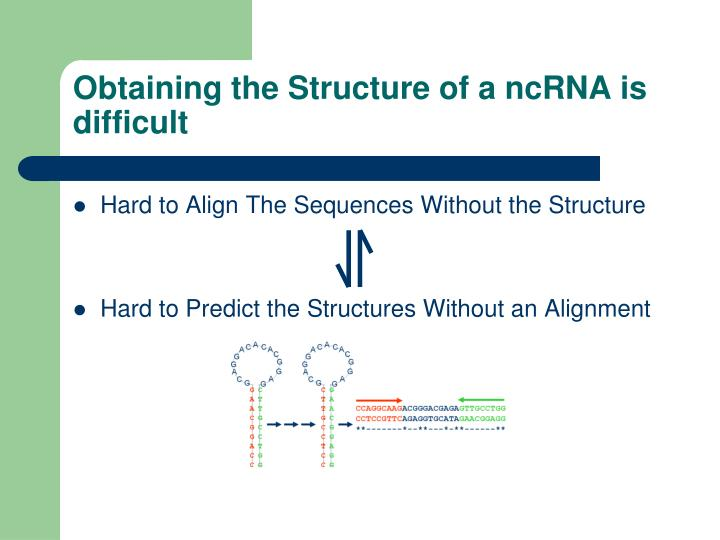 Obtaining the Structure of a ncRNA is difficult