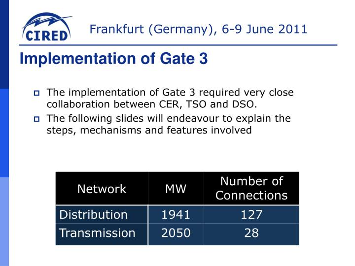 Implementation of Gate 3