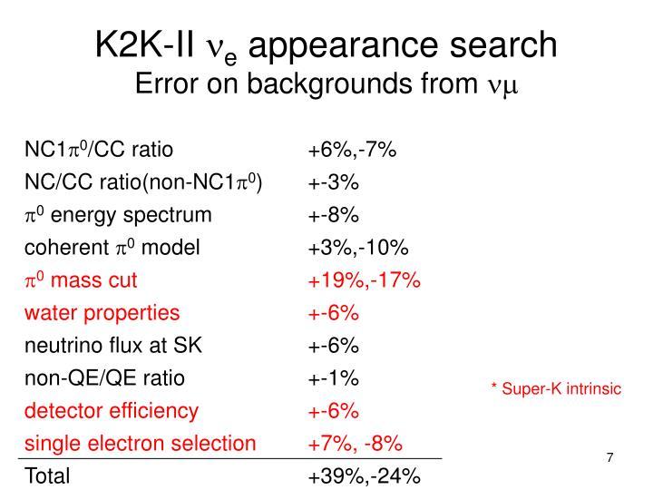 K2K-II
