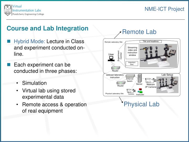 Course and Lab Integration